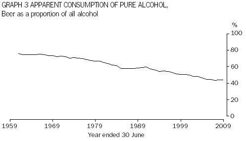 ABS Beer Consumption 1.JPG