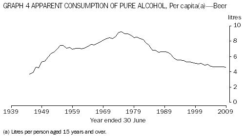 ABS Beer Consumption 2.JPG
