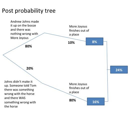 Bayes diagram2 (1).jpg