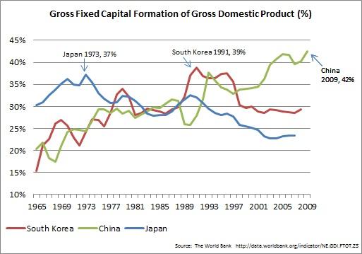 GFCF graph.jpg