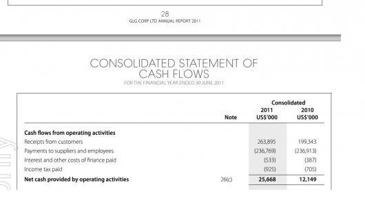 GLG corp cash flow_0.jpg