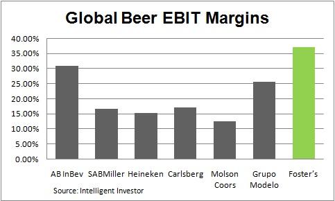 Global Beer Margins.jpg