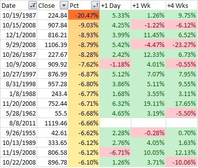 Market bounces.jpg