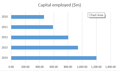 capital employed.png